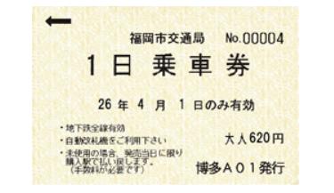 福岡市地下鉄1日乗車券,福岡市科学館の割引特典